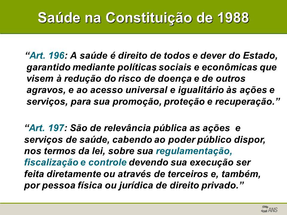 Saúde na Constituição de 1988 Art.