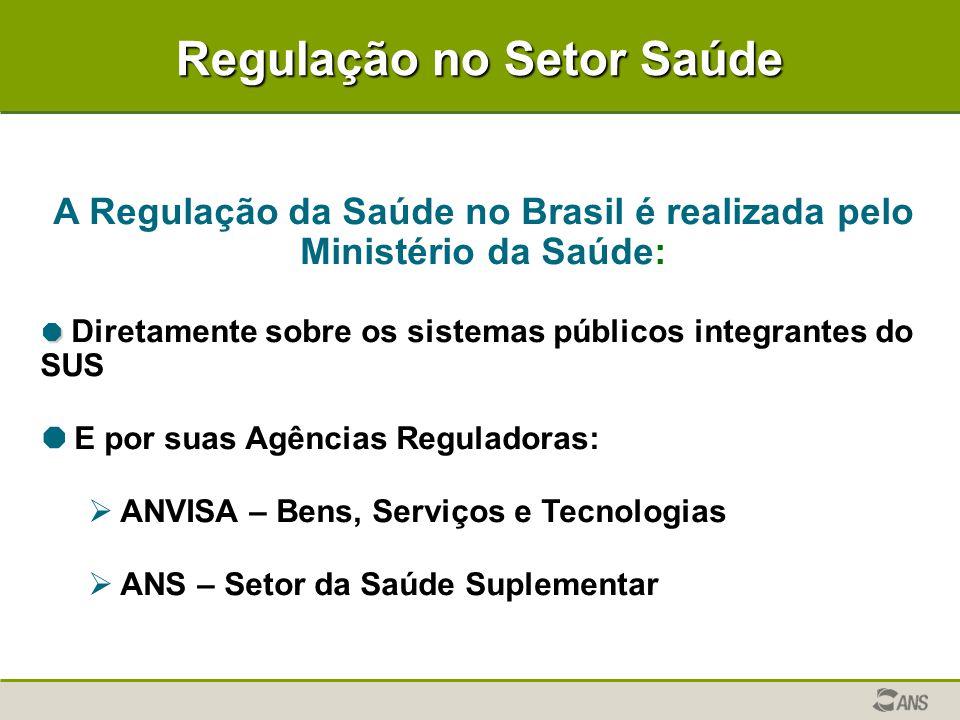 Regulação no Setor Saúde A Regulação da Saúde no Brasil é realizada pelo Ministério da Saúde:   Diretamente sobre os sistemas públicos integrantes do SUS   E por suas Agências Reguladoras:   ANVISA – Bens, Serviços e Tecnologias   ANS – Setor da Saúde Suplementar