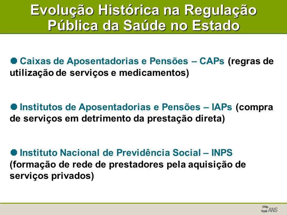 Evolução Histórica na Regulação Pública da Saúde no Estado   Caixas de Aposentadorias e Pensões – CAPs (regras de utilização de serviços e medicamen