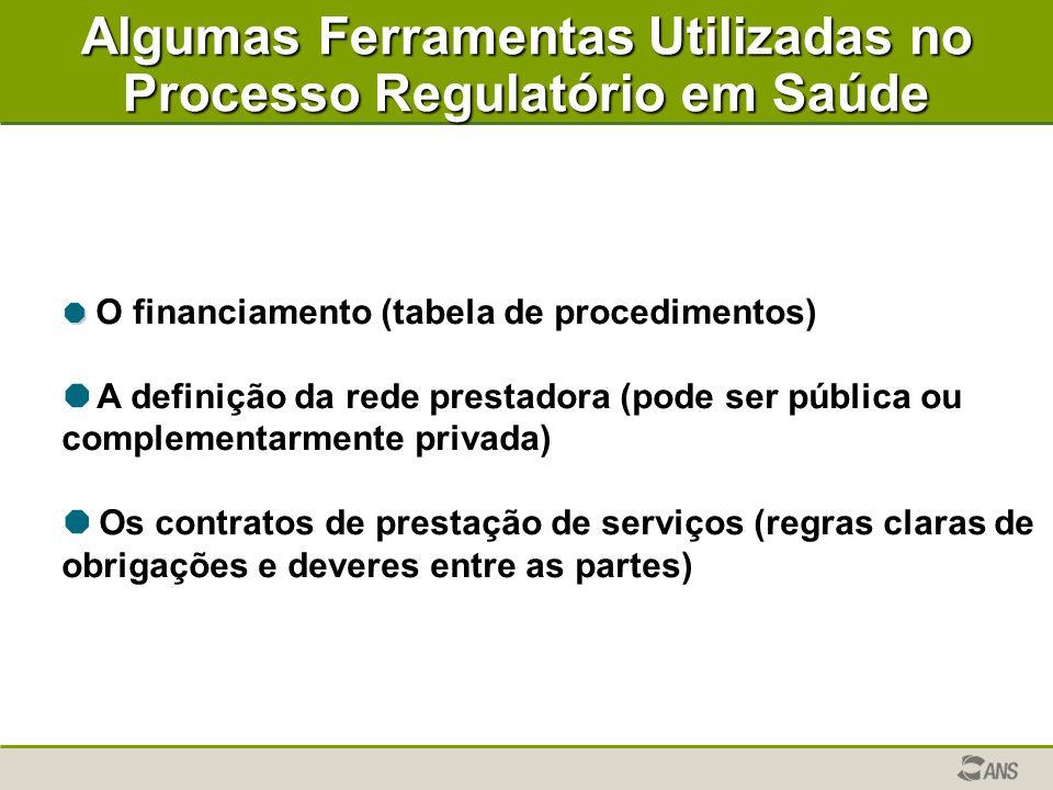 Algumas Ferramentas Utilizadas no Processo Regulatório em Saúde   O financiamento (tabela de procedimentos)   A definição da rede prestadora (pode ser pública ou complementarmente privada)   Os contratos de prestação de serviços (regras claras de obrigações e deveres entre as partes)