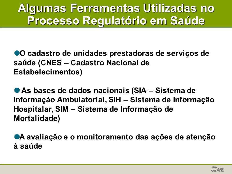 Algumas Ferramentas Utilizadas no Processo Regulatório em Saúde   O cadastro de unidades prestadoras de serviços de saúde (CNES – Cadastro Nacional