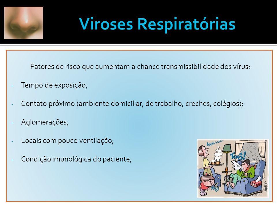 Fatores de risco que aumentam a chance transmissibilidade dos vírus: - Tempo de exposição; - Contato próximo (ambiente domiciliar, de trabalho, creches, colégios); - Aglomerações; - Locais com pouco ventilação; - Condição imunológica do paciente;
