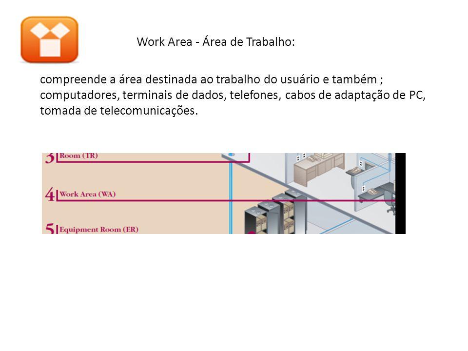 Work Area - Área de Trabalho: compreende a área destinada ao trabalho do usuário e também ; computadores, terminais de dados, telefones, cabos de adaptação de PC, tomada de telecomunicações.