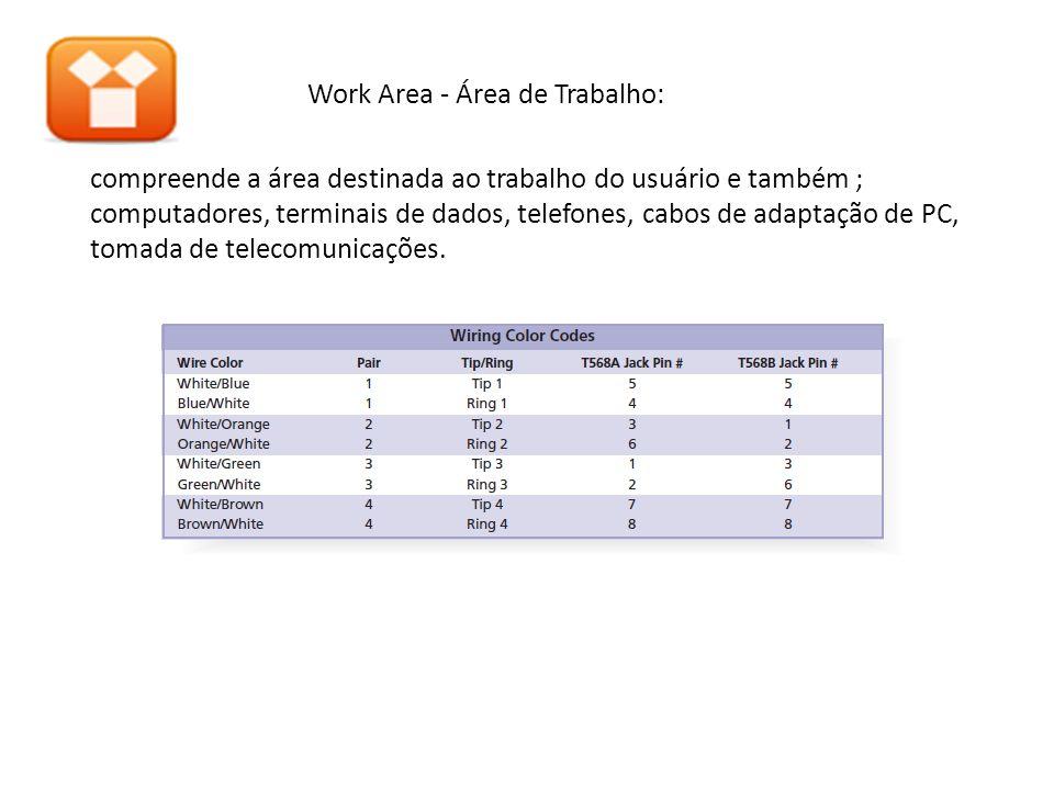 Work Area - Área de Trabalho: