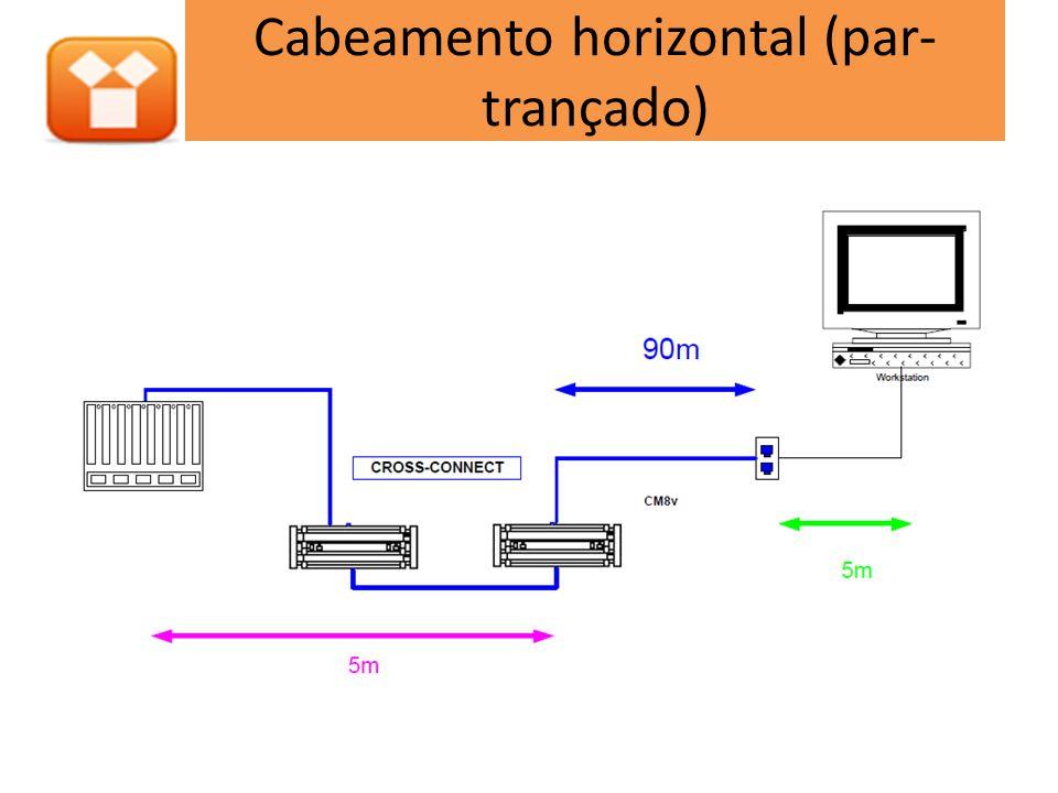 Formas de distribuição do cabeamento horizontal 1) Canaletas metálicas ou de PVC 2) Eletrodutos 3) Eletrocalhas 4) Leito de cabos 5) Piso Elevado ou Piso Falso 6) Distribuições pelo teto