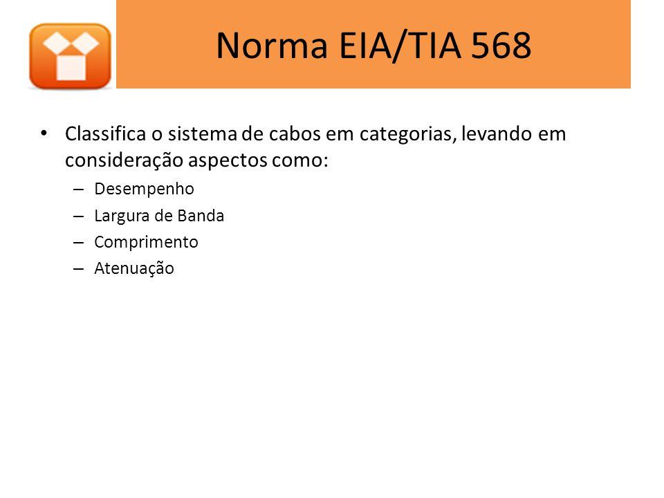 Norma EIA/TIA 568 • Categoria de Cabeamento – Cabo Coaxial – Par Trançado (UTP) – Fibra Ótica