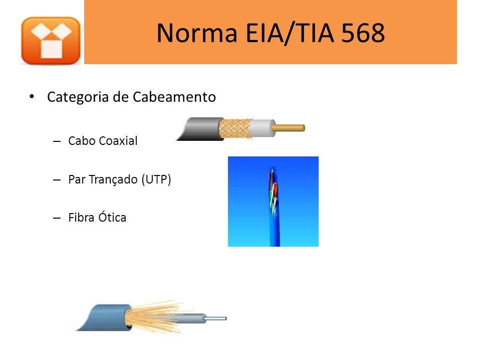 Norma EIA/TIA 568 • Tipos de Conector – Cabo Coaxial – Par Trançado (UTP) – Fibra Ótica RJ-45 fêmeaRJ-45 macho Conector BNC Conectores para fibra ótica