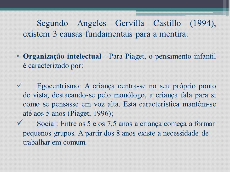 Segundo Angeles Gervilla Castillo (1994), existem 3 causas fundamentais para a mentira: • Organização intelectual - Para Piaget, o pensamento infantil é caracterizado por:  Egocentrismo: A criança centra-se no seu próprio ponto de vista, destacando-se pelo monólogo, a criança fala para si como se pensasse em voz alta.