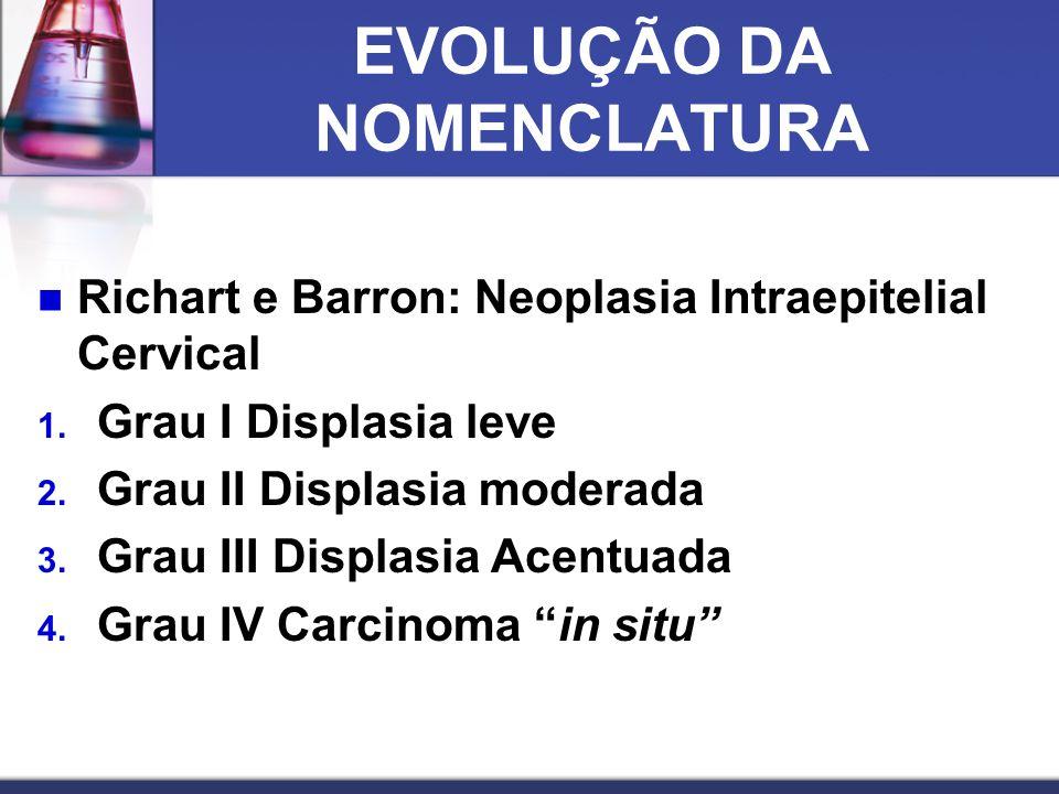 EVOLUÇÃO DA NOMENCLATURA  Richart e Barron: Neoplasia Intraepitelial Cervical 1.