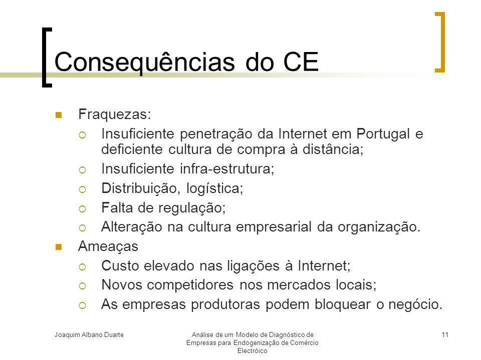 Joaquim Albano DuarteAnálise de um Modelo de Diagnóstico de Empresas para Endogenização de Comércio Electróico 11 Consequências do CE  Fraquezas:  I