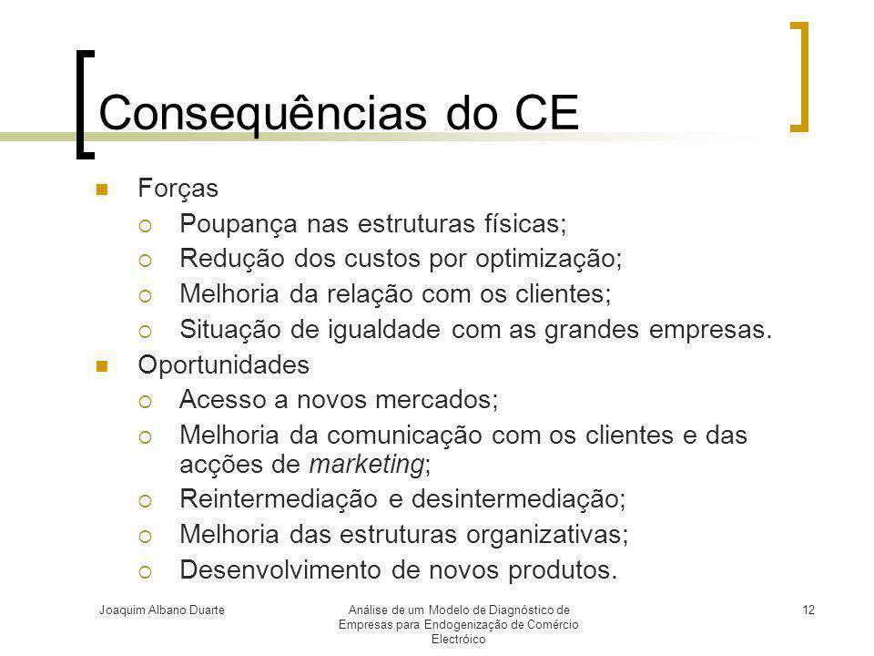 Joaquim Albano DuarteAnálise de um Modelo de Diagnóstico de Empresas para Endogenização de Comércio Electróico 12 Consequências do CE  Forças  Poupa