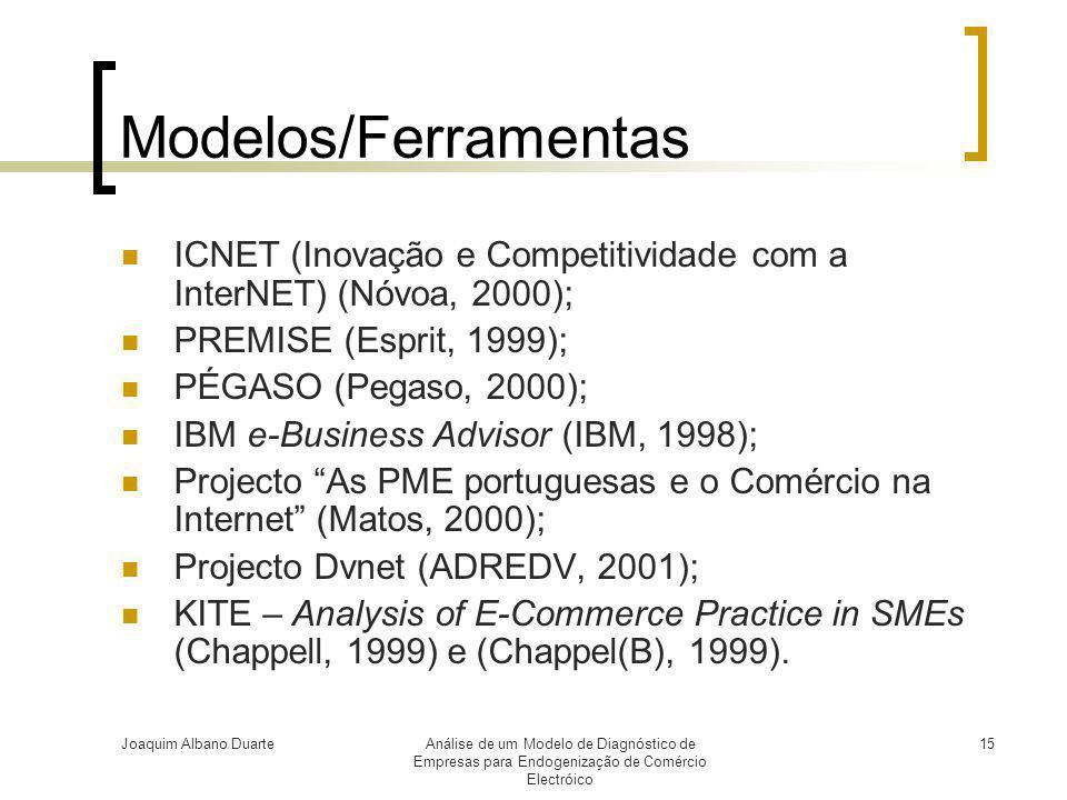 Joaquim Albano DuarteAnálise de um Modelo de Diagnóstico de Empresas para Endogenização de Comércio Electróico 15 Modelos/Ferramentas  ICNET (Inovaçã