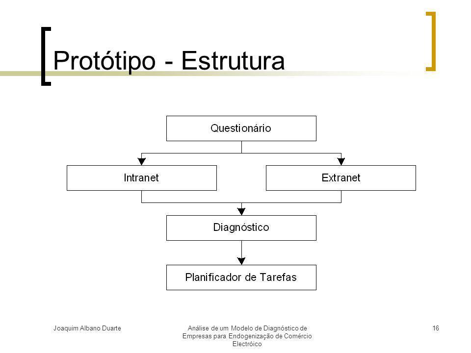Joaquim Albano DuarteAnálise de um Modelo de Diagnóstico de Empresas para Endogenização de Comércio Electróico 16 Protótipo - Estrutura
