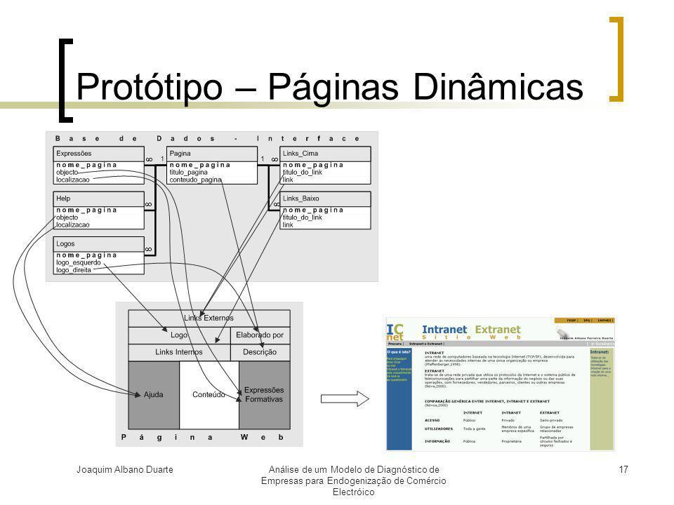 Joaquim Albano DuarteAnálise de um Modelo de Diagnóstico de Empresas para Endogenização de Comércio Electróico 17 Protótipo – Páginas Dinâmicas