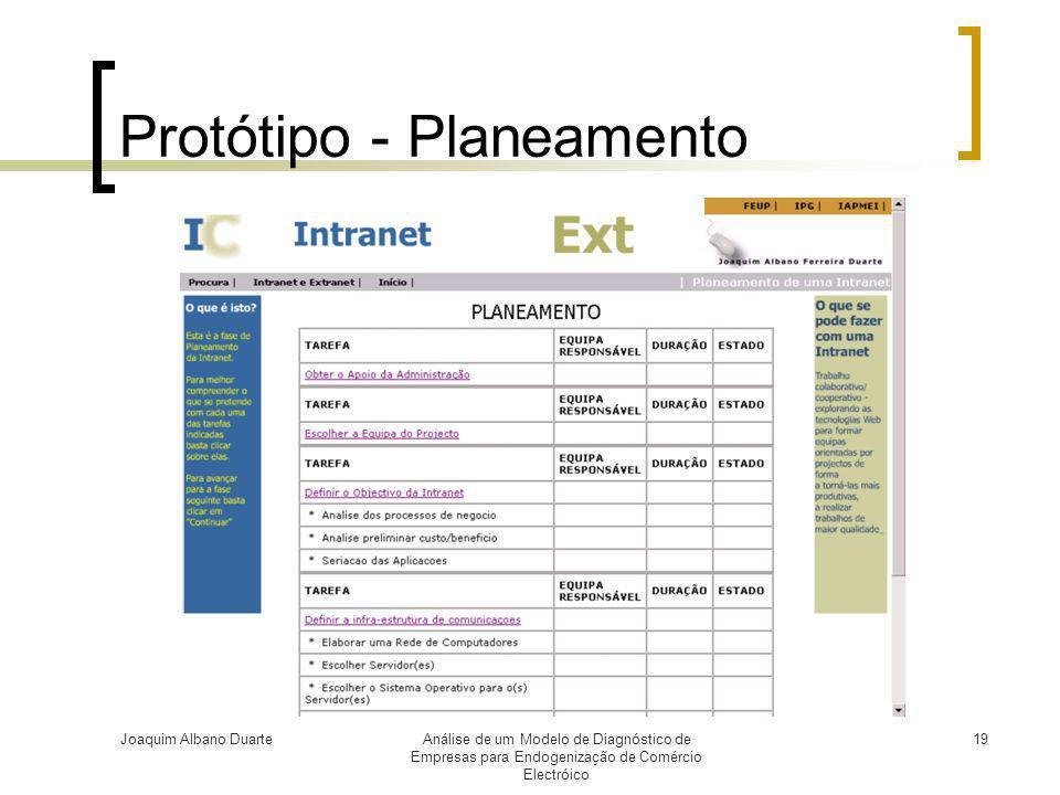 Joaquim Albano DuarteAnálise de um Modelo de Diagnóstico de Empresas para Endogenização de Comércio Electróico 19 Protótipo - Planeamento