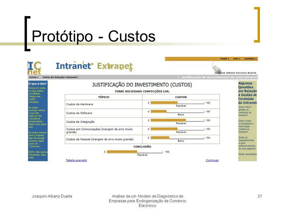 Joaquim Albano DuarteAnálise de um Modelo de Diagnóstico de Empresas para Endogenização de Comércio Electróico 21 Protótipo - Custos