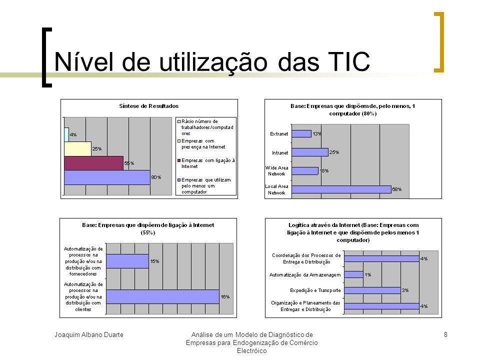 Joaquim Albano DuarteAnálise de um Modelo de Diagnóstico de Empresas para Endogenização de Comércio Electróico 8 Nível de utilização das TIC