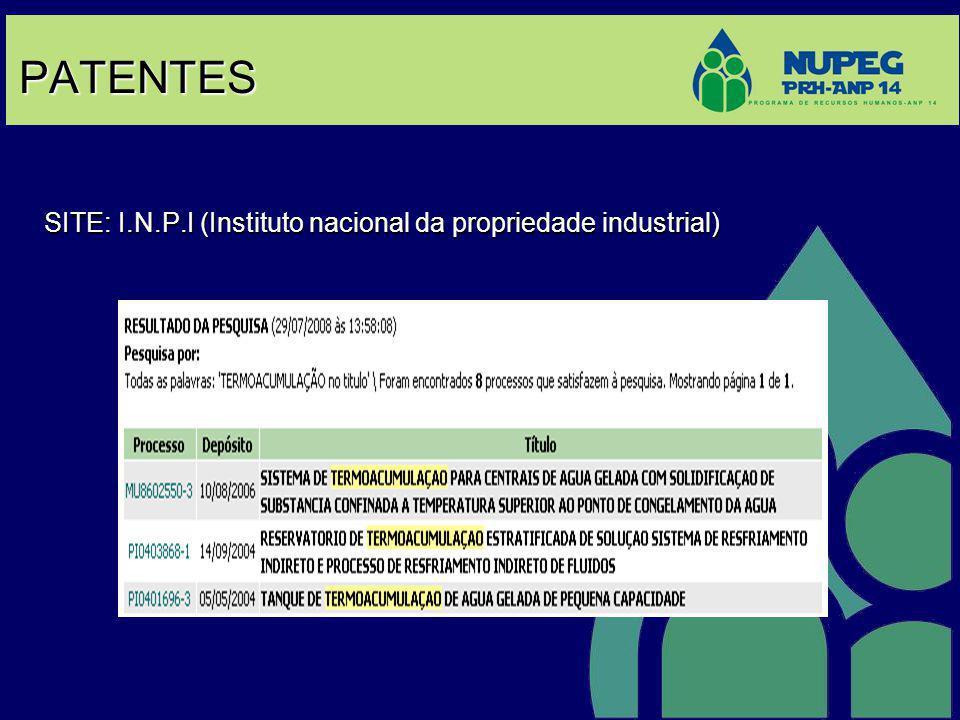 PATENTES SITE: I.N.P.I (Instituto nacional da propriedade industrial)