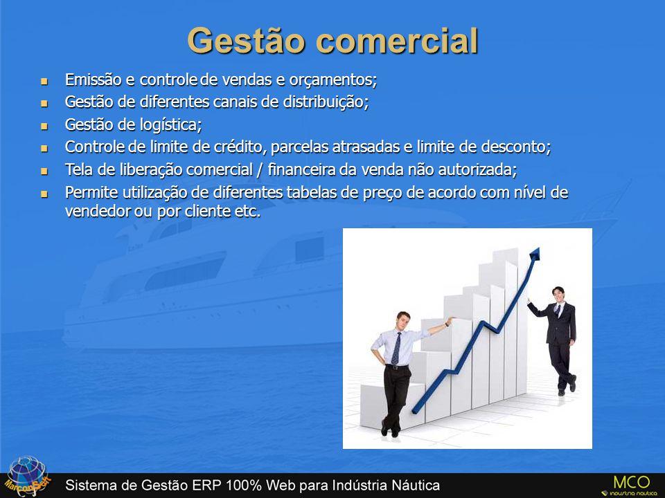 Gestão comercial  Emissão e controle de vendas e orçamentos;  Gestão de diferentes canais de distribuição;  Gestão de logística;  Controle de limi