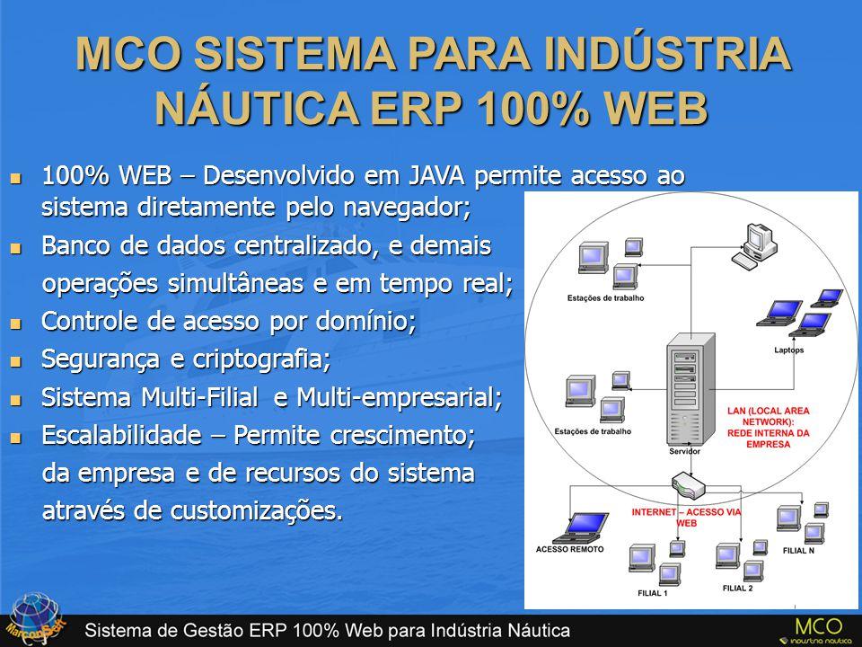 100% WEB – Desenvolvido em JAVA permite acesso ao sistema diretamente pelo navegador;  Banco de dados centralizado, e demais operações simultâneas