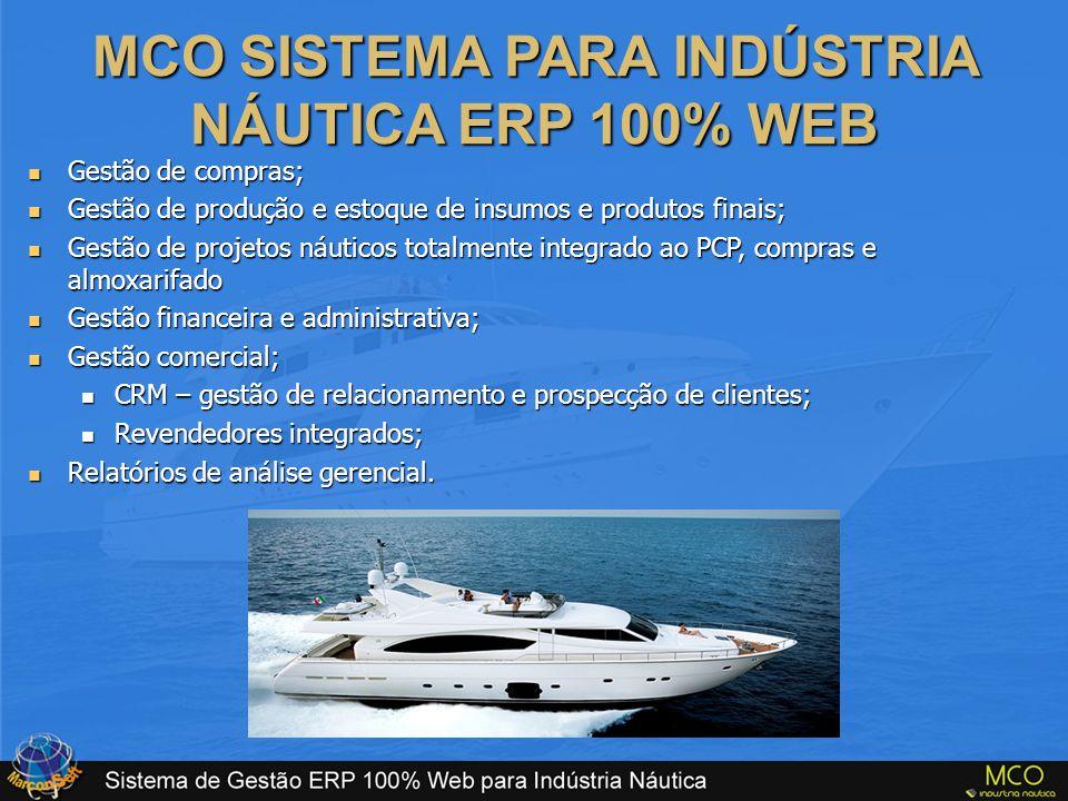  Gestão de compras;  Gestão de produção e estoque de insumos e produtos finais;  Gestão de projetos náuticos totalmente integrado ao PCP, compras e