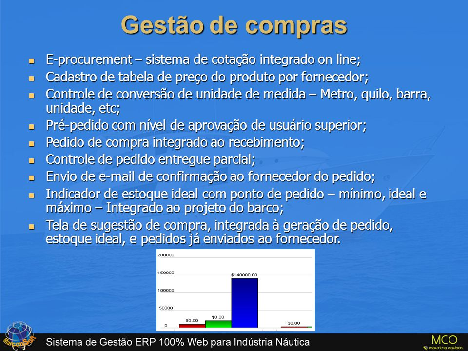 Gestão de compras  E-procurement – sistema de cotação integrado on line;  Cadastro de tabela de preço do produto por fornecedor;  Controle de conve