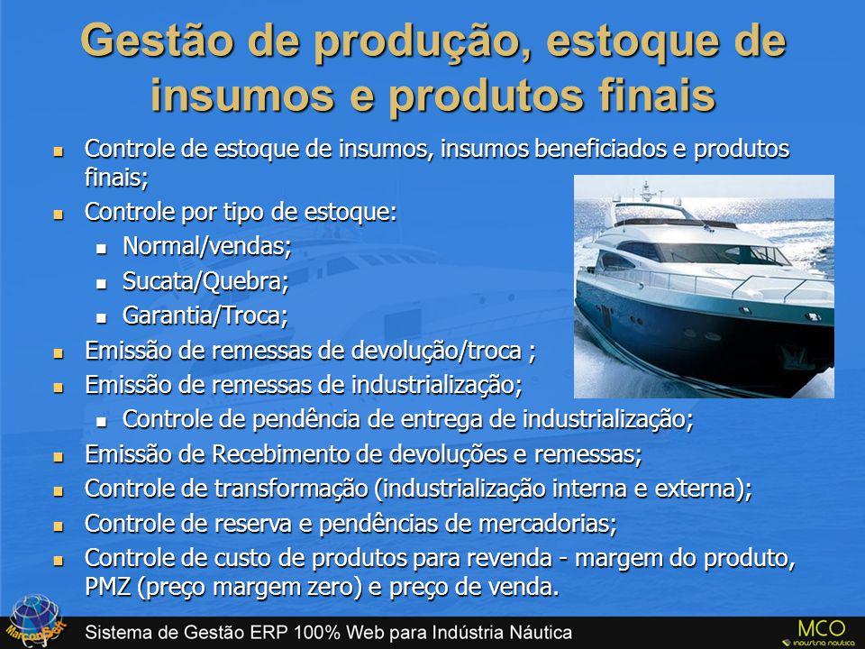 Gestão de produção, estoque de insumos e produtos finais  Controle de estoque de insumos, insumos beneficiados e produtos finais;  Controle por tipo