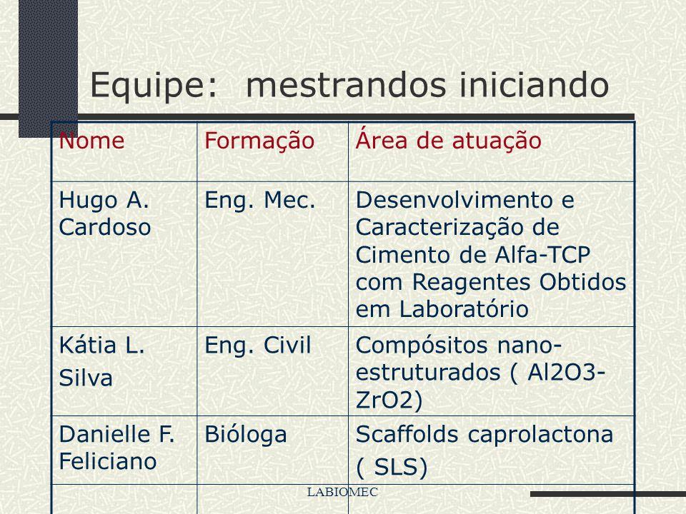 LABIOMEC Equipe: mestrandos em fase de conclusão NomeFormaçãoÁrea de atuação Carlos H. Villela DentistaProtocolo tridimen- sional para o diagnóstico d