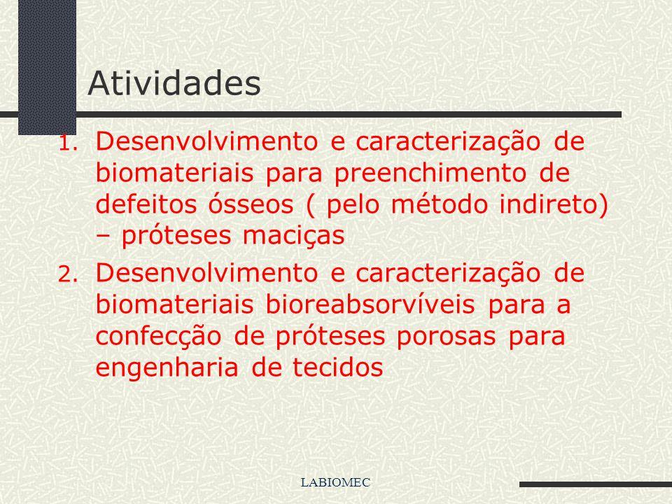 LABIOMEC Atividades do Labiomec dentro do INCT Biofabris