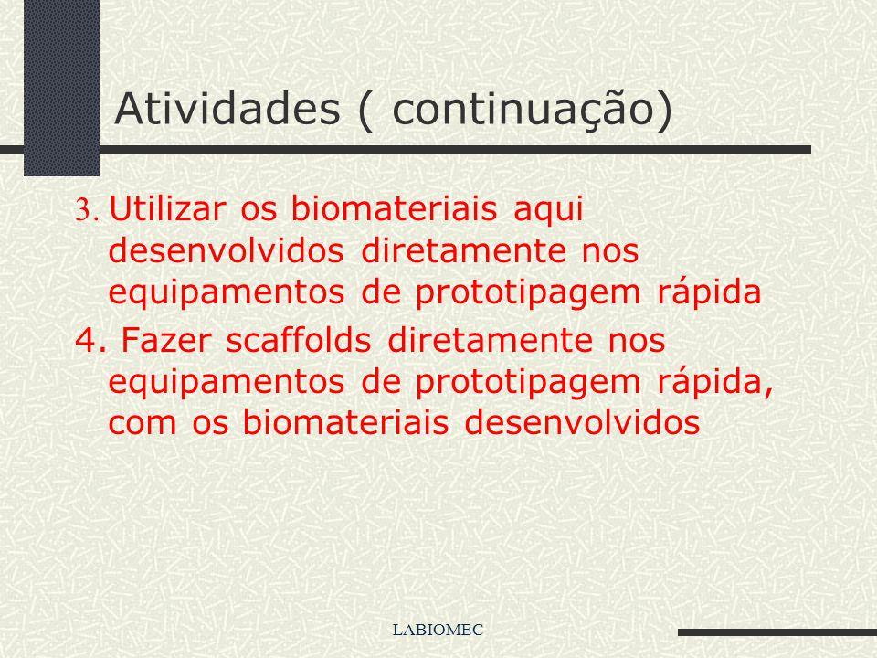 Atividades 1. Desenvolvimento e caracterização de biomateriais para preenchimento de defeitos ósseos ( pelo método indireto) – próteses maciças 2. Des