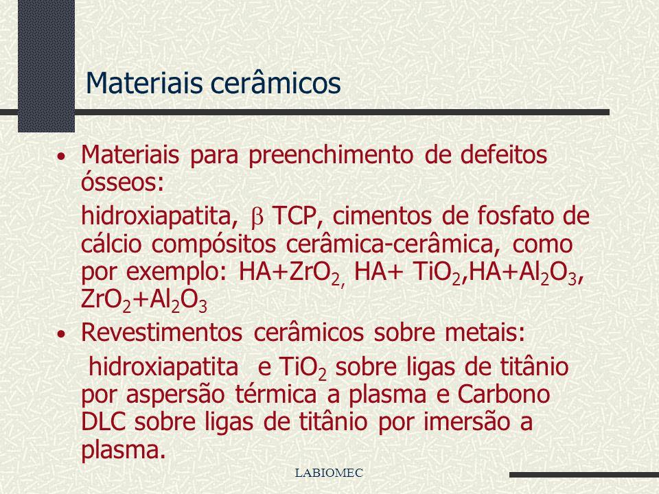 Objetivos dentro do INCT Biofabris Desenvolvimento e caracterização de biomateriais para ortopedia e odontologia ( tecidos ósseos)) Materiais cerâmico