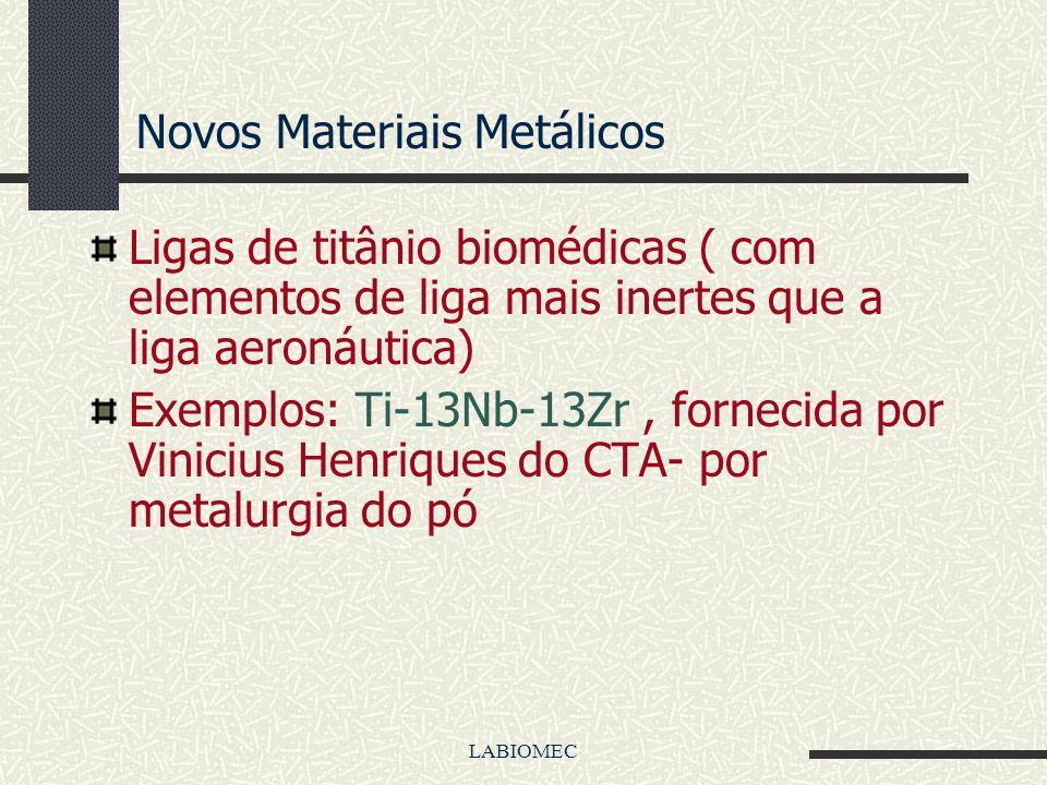 LABIOMEC Materiais cerâmicos • Materiais para preenchimento de defeitos ósseos: hidroxiapatita,  TCP, cimentos de fosfato de cálcio compósitos cerâmi