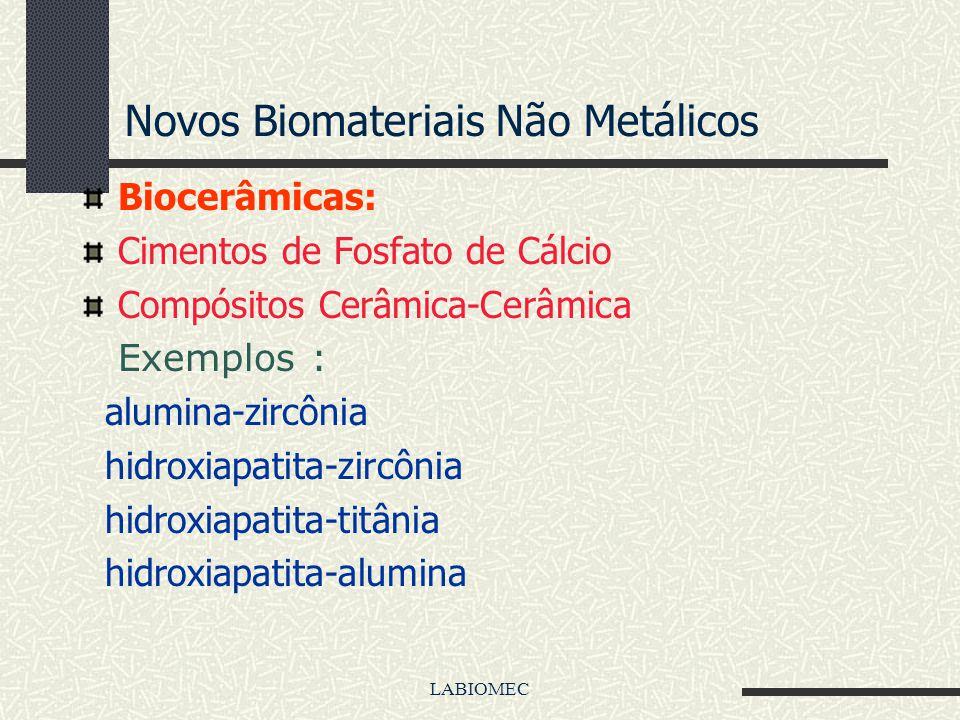 LABIOMEC Biomateriais Poliméricos Polímeros : Poli(  - Hidróxi ácidos) Poli ( L- ácido láctico) (PLLA) Poli ( ácido glicólico) (PGA) Poli ( caprolact