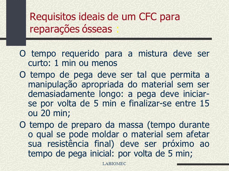 LABIOMEC Vantagens do Cimento de Fosfato de Cálcio não é necessário de dar forma à cavidade; mínima cavidade; o fato de sua preparação ser realizada d