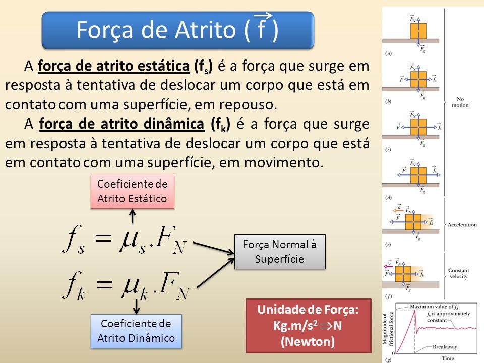 Força de Atrito ( f ) A força de atrito estática (f s ) é a força que surge em resposta à tentativa de deslocar um corpo que está em contato com uma s