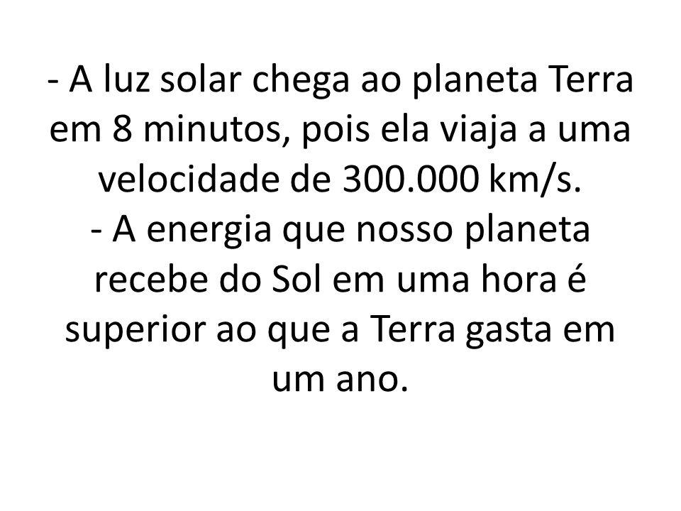 - A luz solar chega ao planeta Terra em 8 minutos, pois ela viaja a uma velocidade de 300.000 km/s.