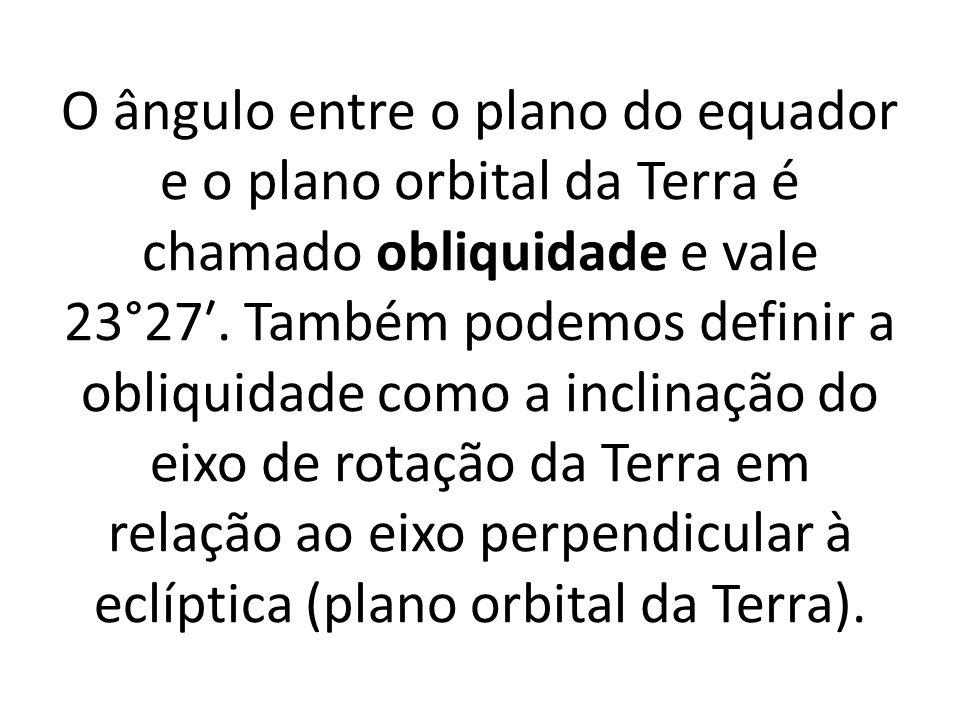 O ângulo entre o plano do equador e o plano orbital da Terra é chamado obliquidade e vale 23°27′.