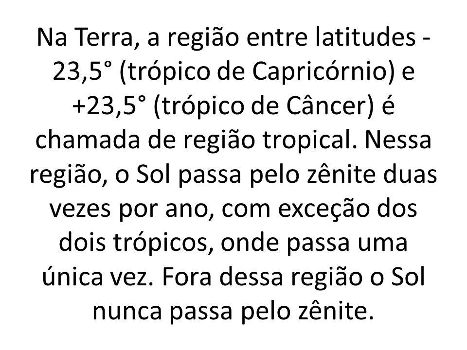 Na Terra, a região entre latitudes - 23,5° (trópico de Capricórnio) e +23,5° (trópico de Câncer) é chamada de região tropical.