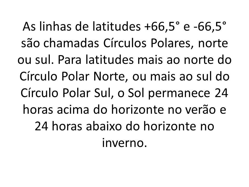 As linhas de latitudes +66,5° e -66,5° são chamadas Círculos Polares, norte ou sul.
