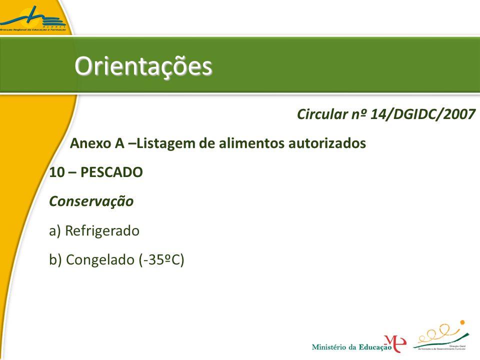 Circular nº 14/DGIDC/2007 Anexo A –Listagem de alimentos autorizados 10 – PESCADO Conservação a) Refrigerado b) Congelado (-35ºC) OrientaçõesOrientações