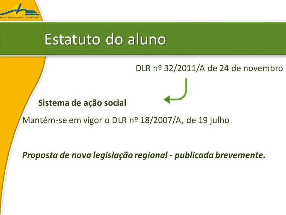 Obrigada pela Vossa Atenção Laura Lemos laura.fs.lemos@azores.gov.pt Tel.