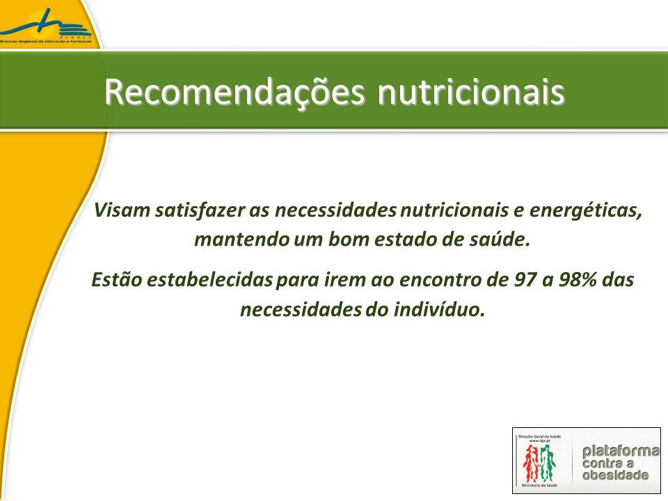 Recomendações nutricionais Necessidade energéticas Crianças 3 aos 6 anos - variam entre 1300 a 1700 Kcal A partir 6 anos – aumentam gradualmente (até 2500 kcal) Macronutrientes (proteínas) IdadeContributo (%) 1 -3 anos5 - 20 4 – 18 anos10 - 30 Manual Human energy requirements/ Dietary Reference Intake for Energy Infância/Adolescência Contributo (%) Idade 10 - 15Adulto ADULTO