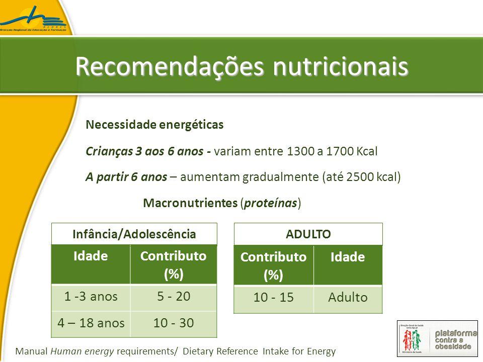 Recomendações nutricionais VET Almoço – 350 a 750 Kcal Porções – PESCADO IdadeQuantidade diáriaPorção 3 – 6 anos2 porções40 a 70 g 7 – 18 anos2 porções42 a 160 g Tabela adaptada do a partir dos Manuais European Dietary Guideline for Young Children (3-6 yrs) e European Dietary Guideline for Children and Young people (7-18 yrs) Infância/Adolescência
