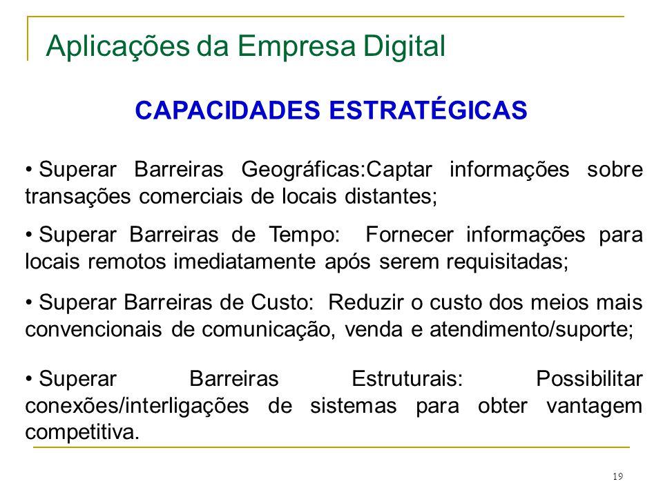 19 Aplicações da Empresa Digital • Superar Barreiras Estruturais: Possibilitar conexões/interligações de sistemas para obter vantagem competitiva. • S