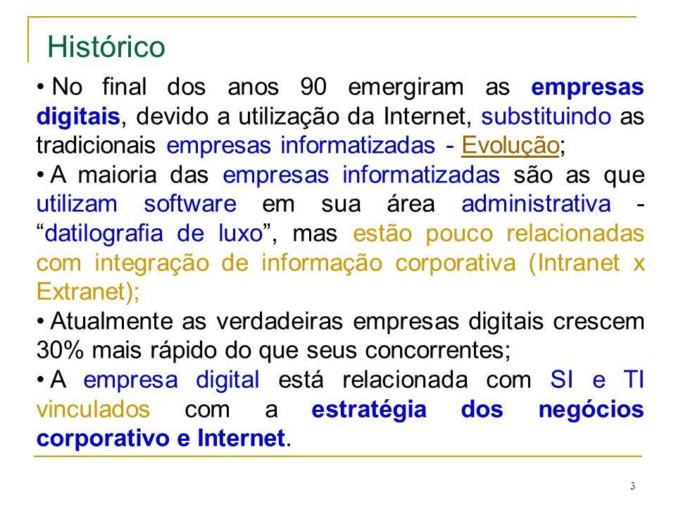 3 Histórico • No final dos anos 90 emergiram as empresas digitais, devido a utilização da Internet, substituindo as tradicionais empresas informatizad