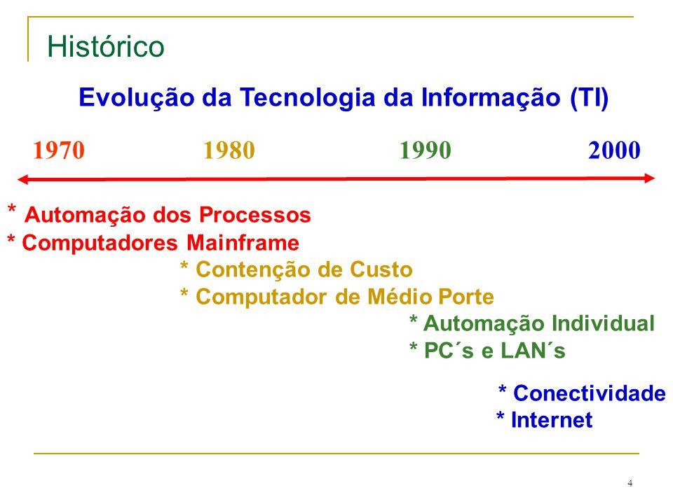 4 1970 1980 1990 2000 * Automação dos Processos * Computadores Mainframe * Contenção de Custo * Computador de Médio Porte * Automação Individual * PC´