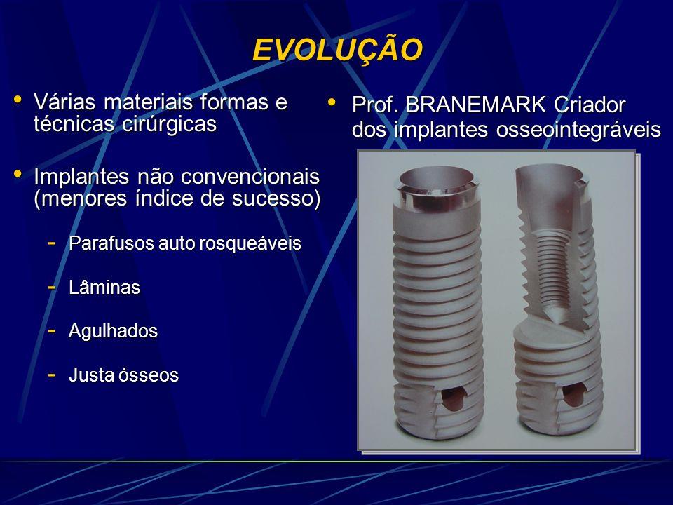 EVOLUÇÃO • Várias materiais formas e técnicas cirúrgicas • Implantes não convencionais (menores índice de sucesso) • Implantes não convencionais (meno