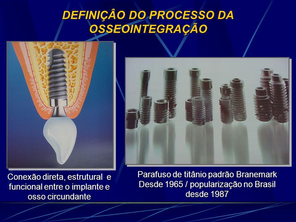 DEFINIÇÂO DO PROCESSO DA OSSEOINTEGRAÇÃO Conexão direta, estrutural e funcional entre o implante e osso circundante Parafuso de titânio padrão Branema