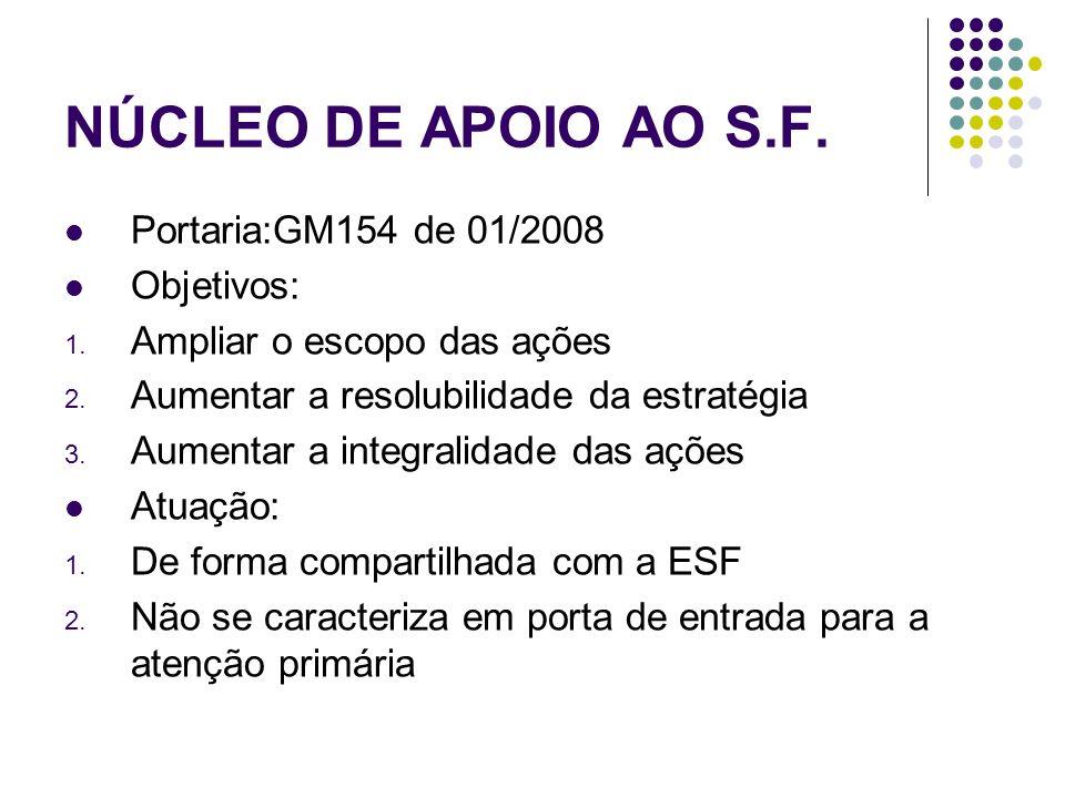 NÚCLEO DE APOIO AO S.F.  Portaria:GM154 de 01/2008  Objetivos: 1. Ampliar o escopo das ações 2. Aumentar a resolubilidade da estratégia 3. Aumentar