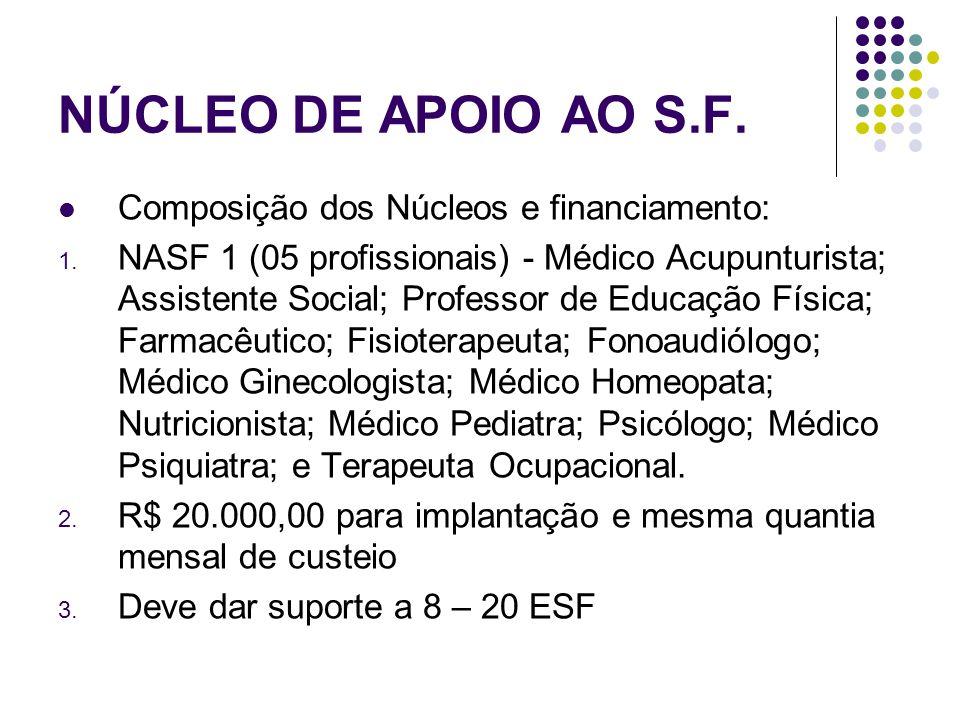 NÚCLEO DE APOIO AO S.F.  Composição dos Núcleos e financiamento: 1. NASF 1 (05 profissionais) - Médico Acupunturista; Assistente Social; Professor de